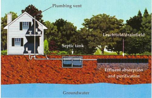 SEPTIC_SYSTEM_IMAGE